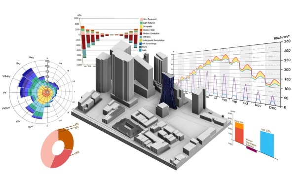 facility management costes consumos servicios